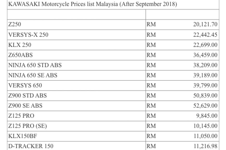 KAWASAKI Motorcycle Prices list Malaysia | After September 2018