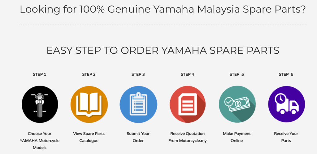 Yamaha Motorcycle Prices list Malaysia (After September 2018)