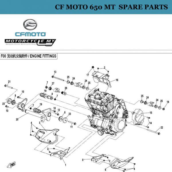 [03]  CF Moto 650 MT Spare Parts 6NT1-043201 Rh Panel,engine
