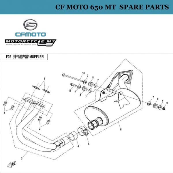[06] - CF Moto 650 MT Spare Parts 6NQ0-021100-0B200 Muffler Body