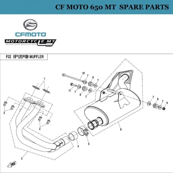 [10] - CF Moto 650 MT Spare Parts A000-020006 Shaft, Muffler